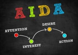 AIDA Marketing Process